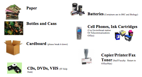 Paper, Bottles and Cans, Cardboard, CDs, DVDs, VHS, Batteries, Cell Phones, Ink Cartridges, Copier/Printer/Fax/Toner